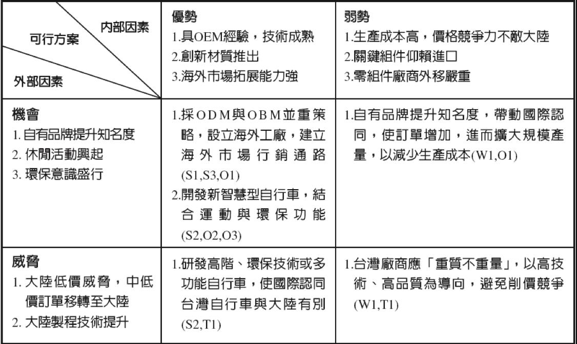 led產業swot分析 led- led產業swot分析 led - 快熱資訊 - 走進時代