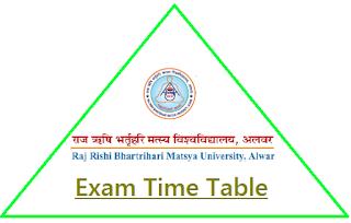 RRBMU Alwar Time Table 2020