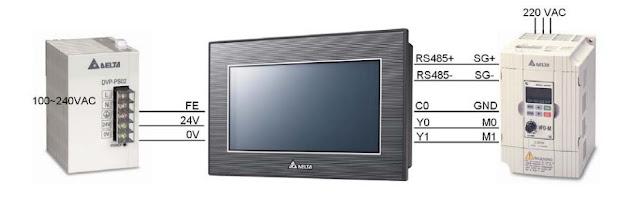 lập trình PLC Delta truyền thông RS485 biến tần VFD-M