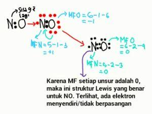 Struktur Lewis NO
