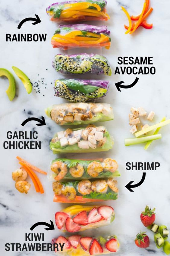 5 HEALTHY SPRING ROLL RECIPES #healthyrecipeseasy #healthyrecipesdinnercleaneating #healthyrecipesdinner #healthyrecipesforpickyeaters #healthyrecipesvegetarian #HealthyRecipes #HealthyRecipes #recipehealthy #HealthyRecipes #HealthyRecipes&Tips #HealthyRecipesGroup  #food #foodphotography #foodrecipes #foodpackaging #foodtumblr #FoodLovinFamily #TheFoodTasters #FoodStorageOrganizer #FoodEnvy #FoodandFancies #drinks #drinkphotography #drinkrecipes #drinkpackaging #drinkaesthetic #DrinkCraftBeer #Drinkteaandread #RecipesFood&Drink