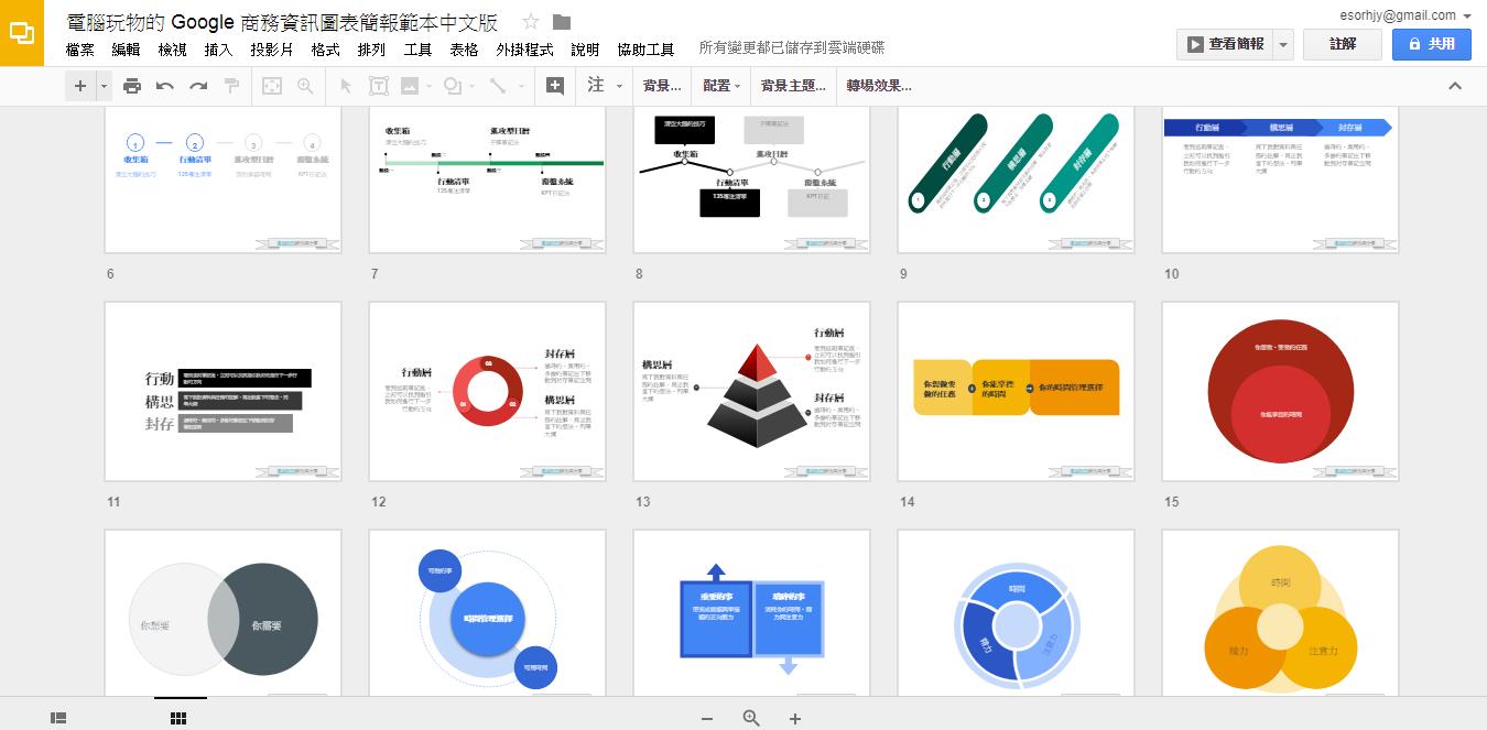 Google 簡報內建商務資訊圖表的「中文簡報範本」下載
