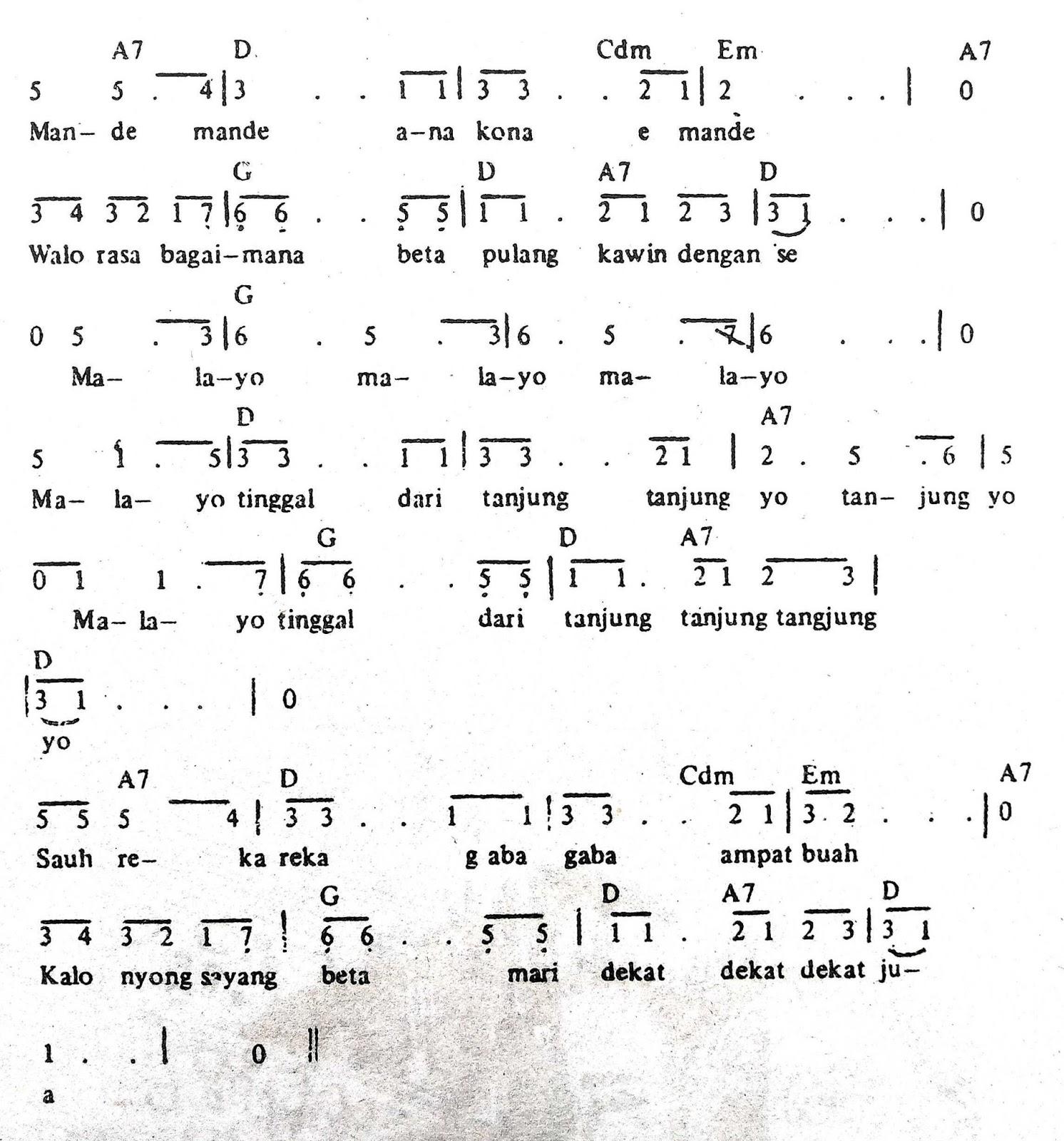 Chord & Arti Lirik Lagu Maluku: Mande Mande + Not Angka