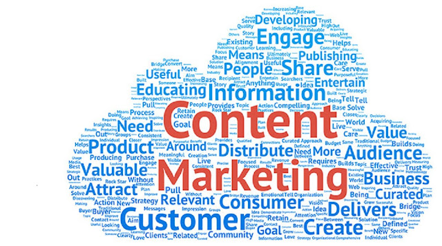 Marketing of content