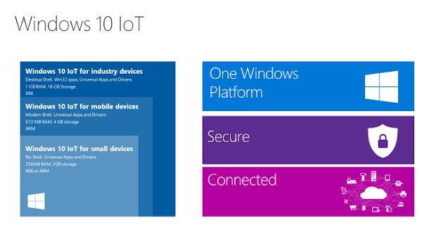 Windows 10 IoT Edition