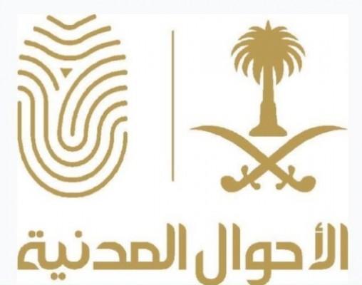 شروط منح الجنسية السعودية لمواليد أبناء الوافدين من ينطبق عليهم الحصول على الجنسية السعودية طالب التجنس بالإقامة تجنيس مواليد السعودية وزوجة مواطن قرارات وش ما هي نظام منح الجنسيات السعودية 1442 للأجانب