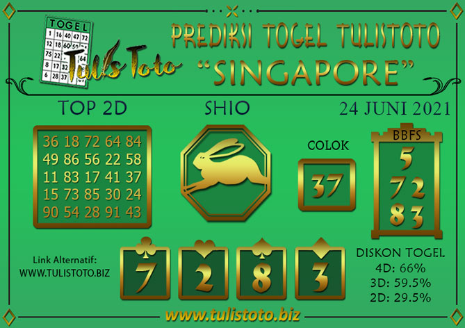 Prediksi Togel SINGAPORE TULISTOTO 24 JUNI 2021