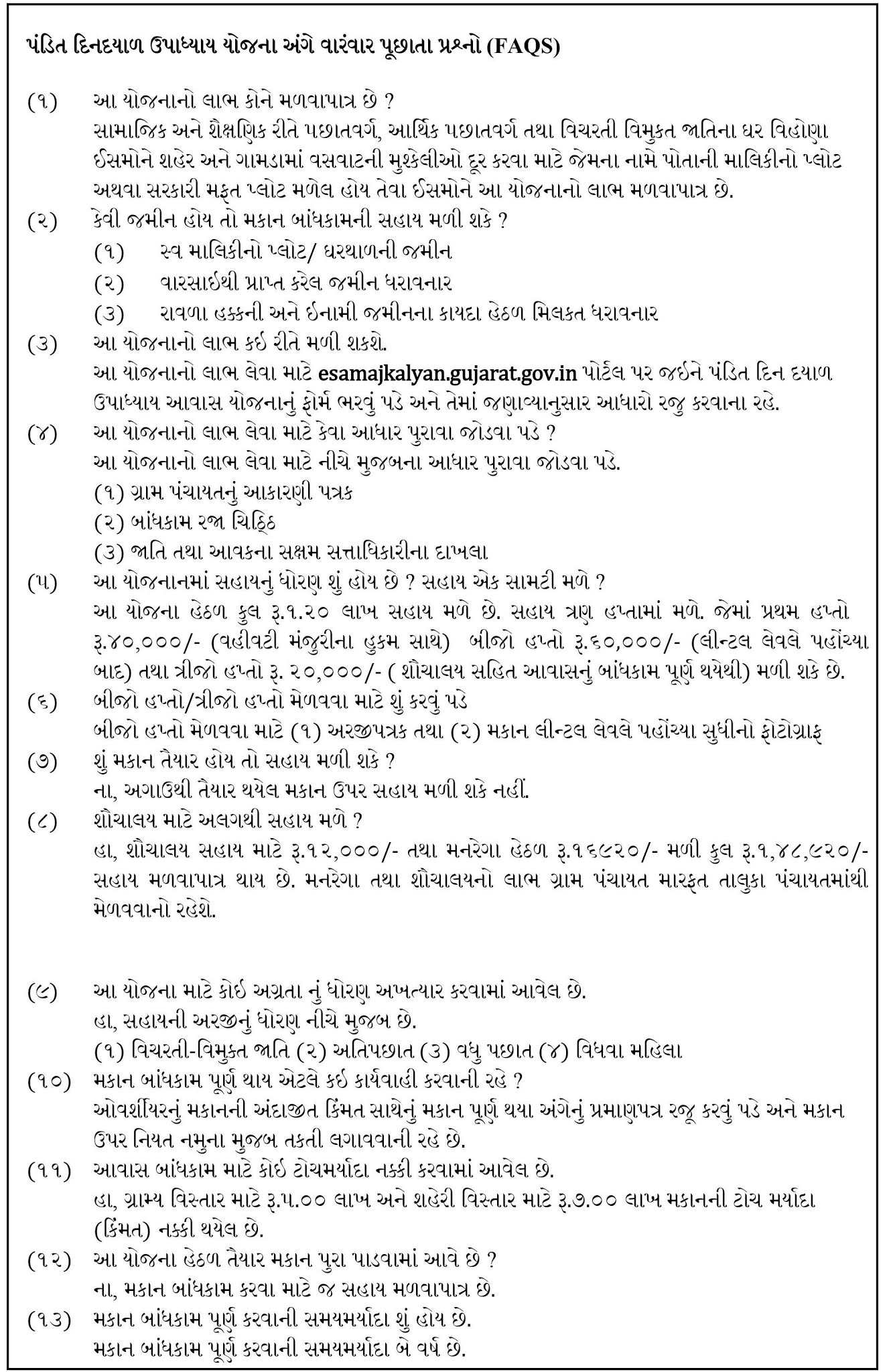 Pandit Din Dayal Upadhyay Awas Yojana - Gujarat Makan Sahay Yojana: 2021-22