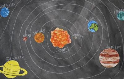 Dibujo infantil del Sistema solar, órbitas