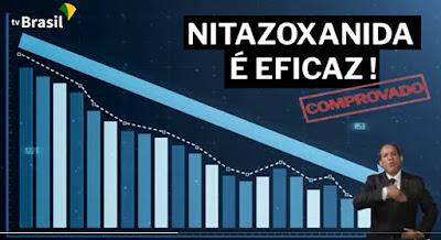 Vergonha:Ministério usa gráfico vendido na internet em apresentação de remédio anticovid