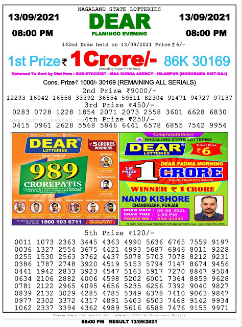 Nagaland State Lottery Result 13.9.2021 Today 8pm