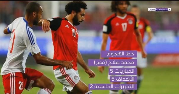 موعد وتوقيت مباريات منتخب مصر و السعودية فى كأس العالم 2018