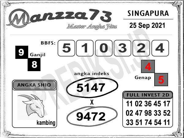 Manzza73 SGP Sabtu
