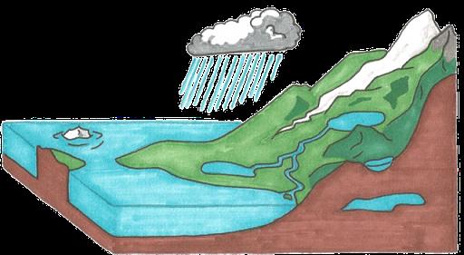 awan, terjadinya hujan, air laut, samudera, kini saya ngerti, gunung, kapal, batuan, udara, uap air