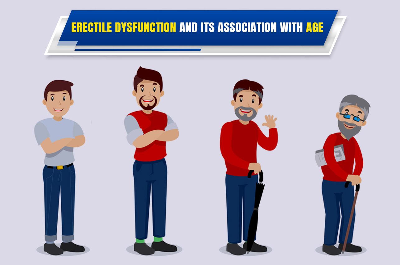 Erectile Dysfunction and its association with age
