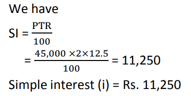 Profit And Loss Example Questions And Solutions