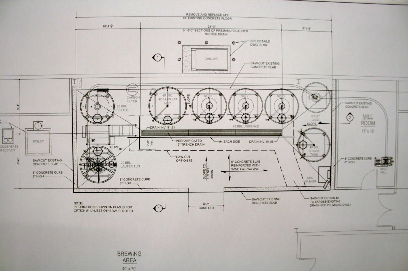 B1 - Craft Distillery Business Planning Workshop