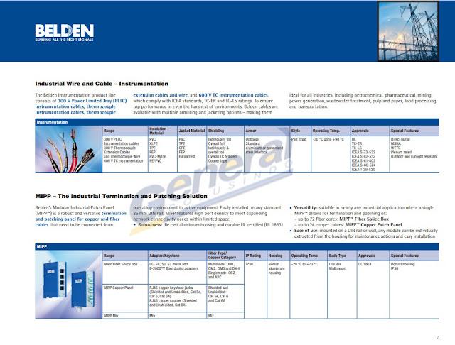Produk Kabel Belden Surabaya (7)