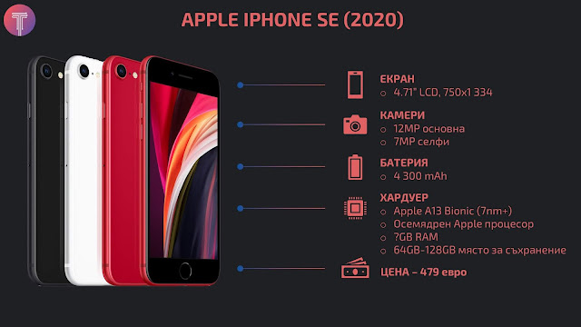 Apple-iPhone-SE-2020-Infographic-lemagexpress