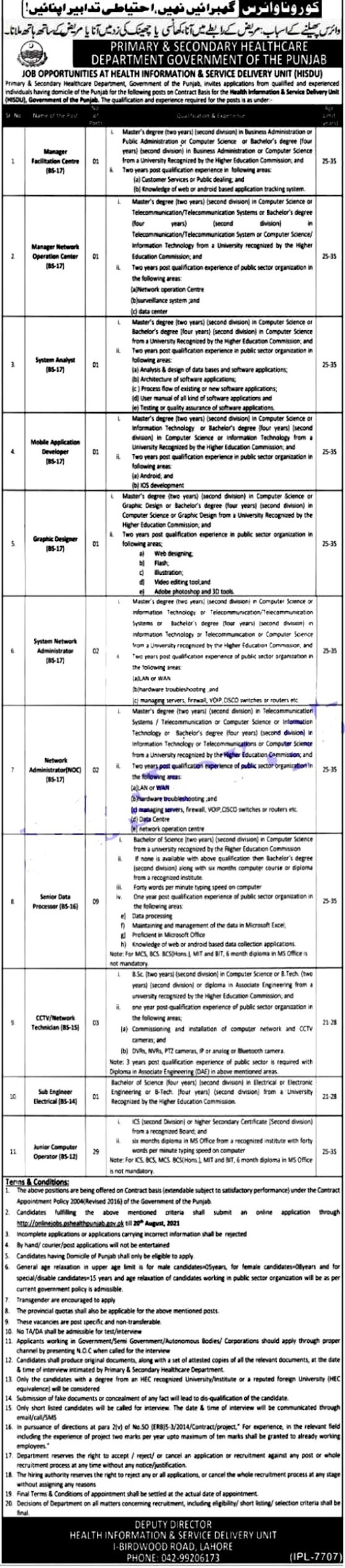 Latest Jobs in Primary and Secondary Healthcare Department Punjab 2021