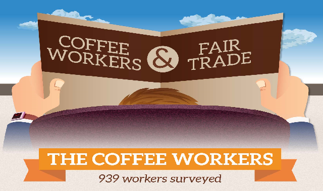Coffee Workers And Fair Trade #infographic