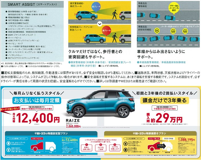 2019 - [Toyota] Raize - Page 2 %25E3%2583%2588%25E3%2583%25A8%25E3%2582%25BF%2BRaize%253A%2BToyota%2BRaize%2BBrochure%2B2