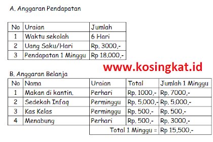 Kunci Jawaban IPS Kelas 7 Halaman 188 - 190 Uji Pemahaman Materi Bab 3