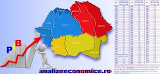 Evoluția PIB-ului pe cap de locuitor în valori reale din România în ultima sută de ani
