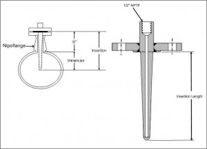 Oil and Gas Engineering: Thermowell Insertion and