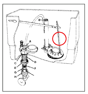 flush-toilet-manually