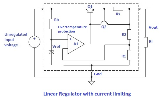 Linear regulator with current limiting