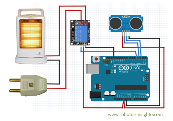 Room Heater automatic turn on and off using Ultrasonic sensor, Relay and Arduino