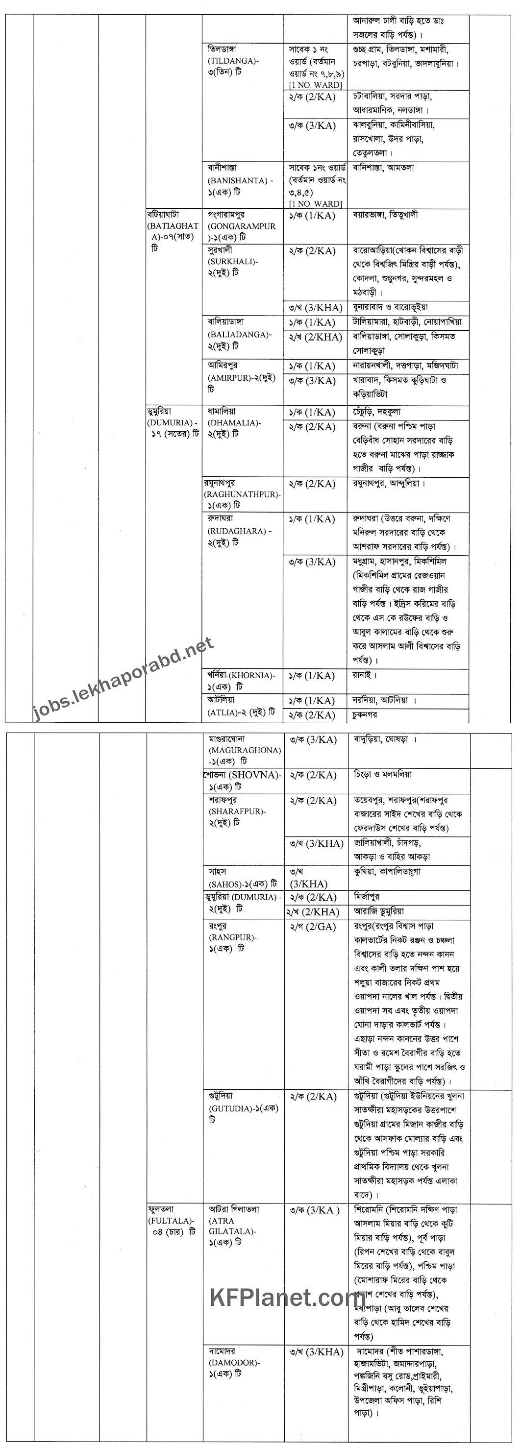 বয়রা উপজেলা, খুলনা পরিবার পরিকল্পনা নিয়োগ বিজ্ঞপ্তি ২০২১ - Boyra Upazila, Khulna poribar porikolpona job circular 2021 - poribar porikolpona job circular 2021