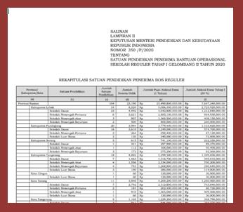 Download Kepmendikbud Nomor 350/P/2020 SATUAN PENDIDIKAN PENERIMA BANTUAN OPERASIONAL SEKOLAH REGULER TAHAP I GELOMBANG II TAHUN 2020