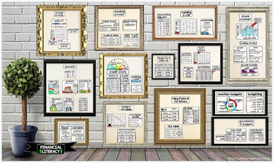 virtual financial literacy word wall
