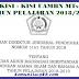 Kisi - Kisi UAMBN MTs Tahun Ajaran 2018/2019