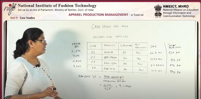 apparel production management e-tutorial
