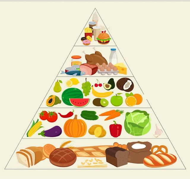 nutrients benefit