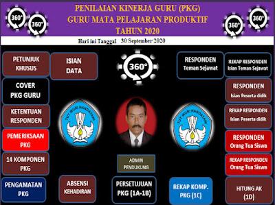 Aplikasi PK Guru Khusus Guru Mata Pelajaran Versi 360 Derajad