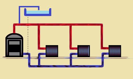 i-vari-generi-di-impianti-termici