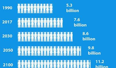 Pengertian Geografi Populasi, Cabang Geografi Manusia