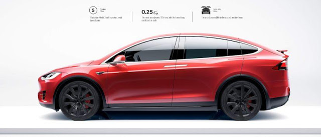 Security details of Tesla Model X that get perfect scores