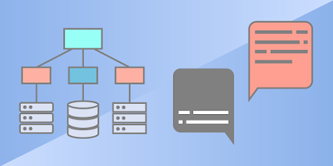 Learn about System Design and Architecture