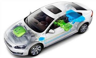 Hibrid ve Elektrikli Taşıtlar Teknolojisi Bölümü Nedir İş İmkanları Maaşları
