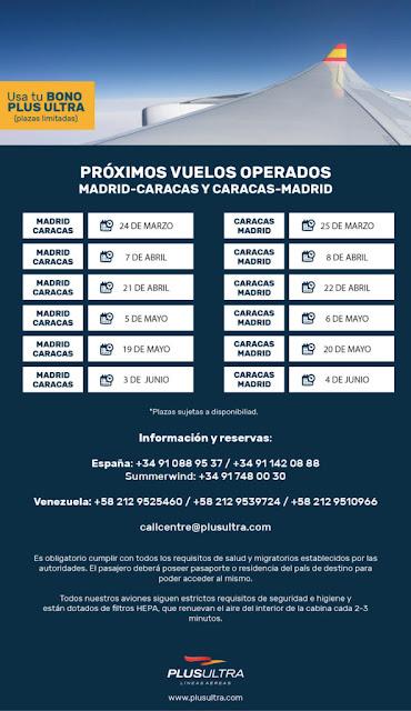 Aerolínea Pirata vinculada el Régimen hará vuelo entre Caracas y Madrid