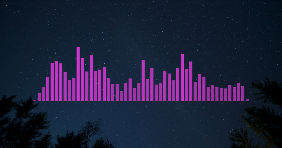 Howto: Design and Code a Music Visualizer