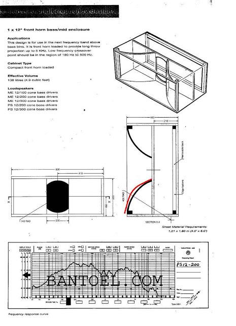 Skema Box 12 Inch untuk Suara Mid Low
