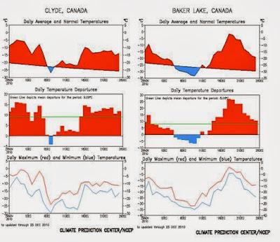 Temperaturas de Canadá en el verano de 2013