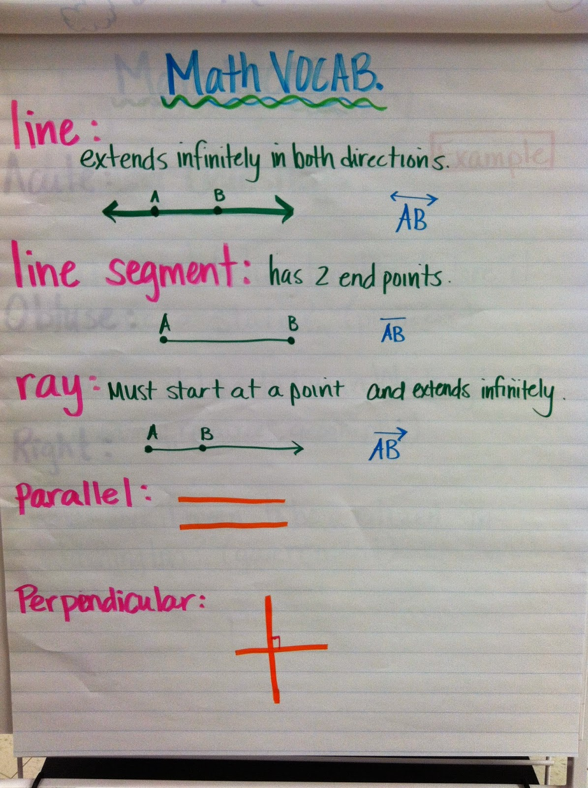 Mrs Kortlever Room 9 Line Line Segment Ray