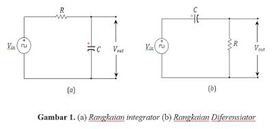 Rangkaian Filter RC (Penjelasan Singkat dan Mudah Dipahami) - Elektronika Dasar